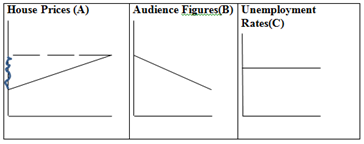 Prepositions Graphs